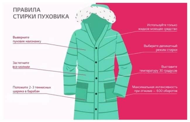 Инструкция по стирке пуховой куртки