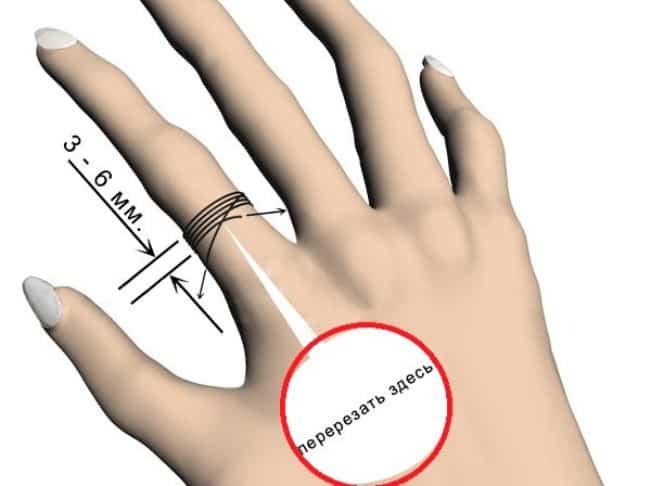 Измерение размера пальца плотной ниткой