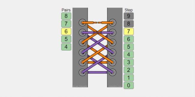 Двуцветная шнуровка