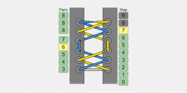 Пропуск в плетении убирает давление с высшей точки подъёма ноги