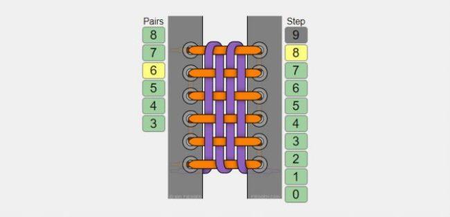 Разноцветное плетение по типу «шахматной доски»