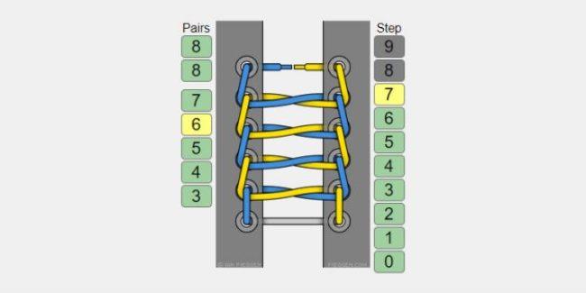 Шнуровка «лестница» надёжно зафиксирует ногу в ботинке