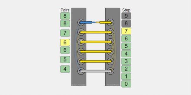 Схема прямой шнуровки без внутреннего скрещивания