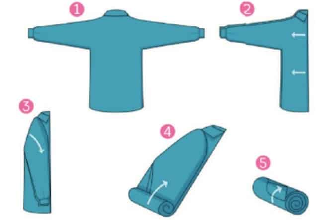 Скатывание в сверток подходит и в случае с футболками