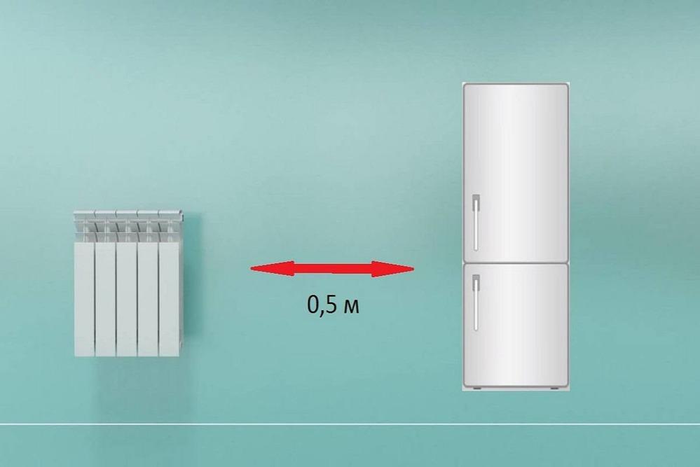 Рис. 2. Оптимальное расстояние между источником тепла и холодильным оборудованием